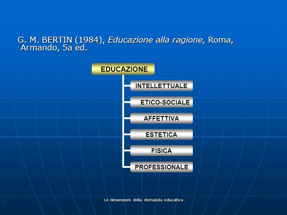 Le dimensioni della domanda educativa