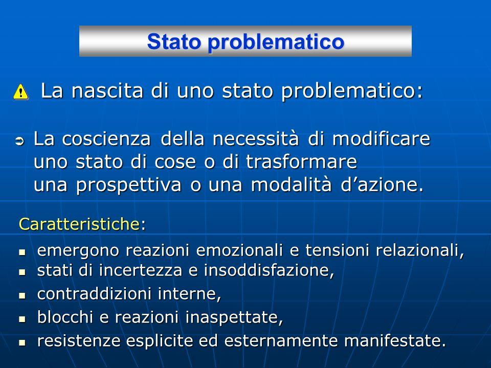 Stato problematico La nascita di uno stato problematico: