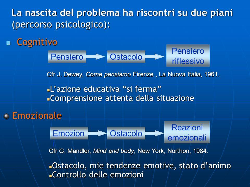La nascita del problema ha riscontri su due piani (percorso psicologico):
