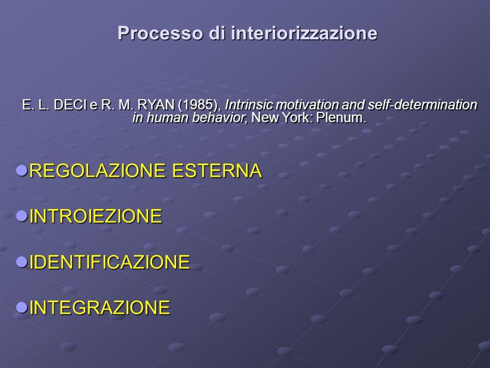 Processo di interiorizzazione
