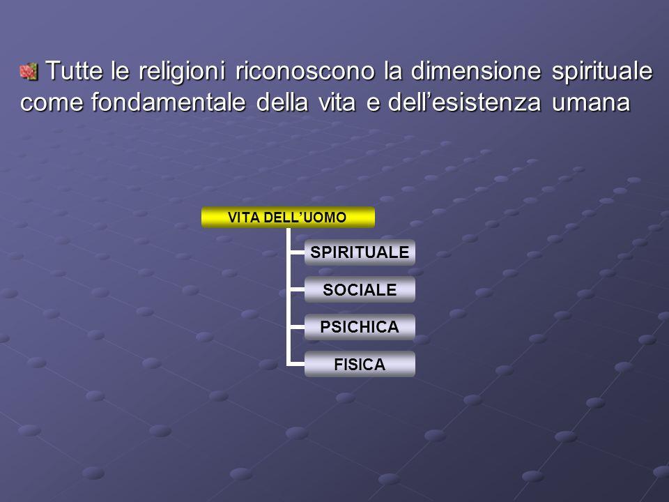 Tutte le religioni riconoscono la dimensione spirituale come fondamentale della vita e dell'esistenza umana