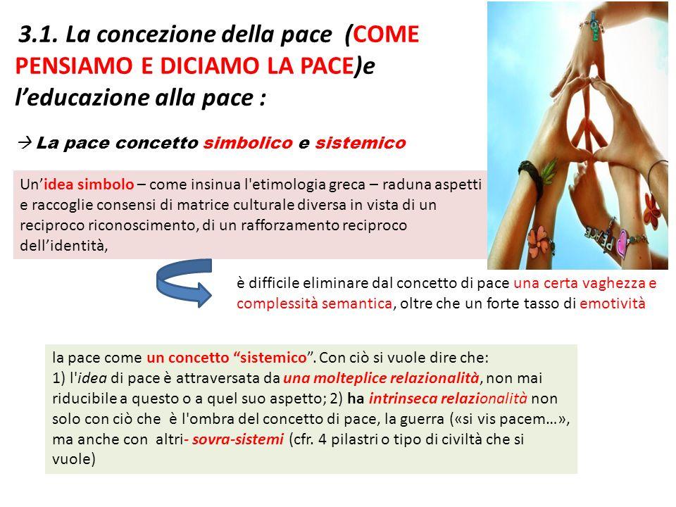 3.1. La concezione della pace (COME PENSIAMO E DICIAMO LA PACE)e l'educazione alla pace :