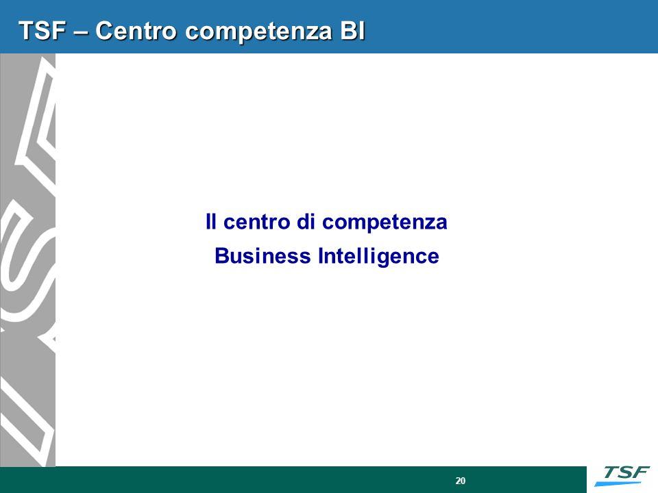 @ 6500 K € Dimensioni dell'area Dimensione economica Risorse interne