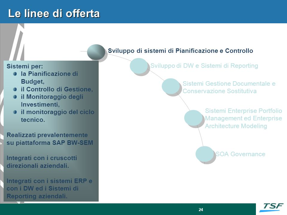 Le linee di offerta Sviluppo di sistemi di Pianificazione e Controllo