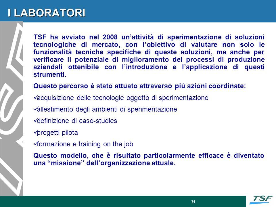 Principali referenze Rete Ferroviaria Italiana - Direzione AFCP