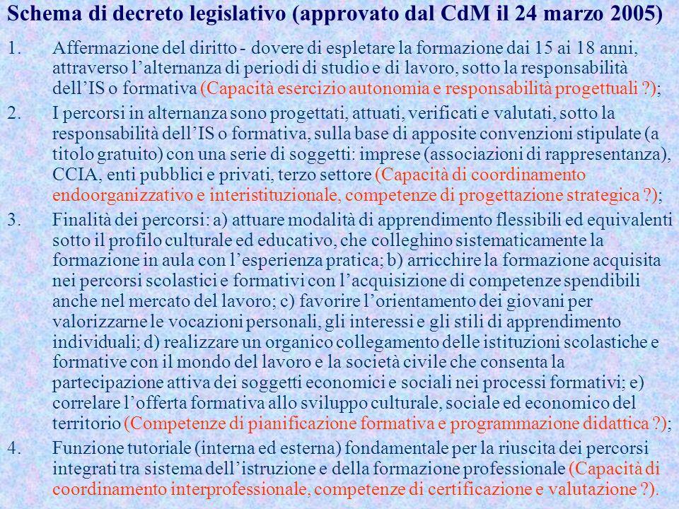 Schema di decreto legislativo (approvato dal CdM il 24 marzo 2005)