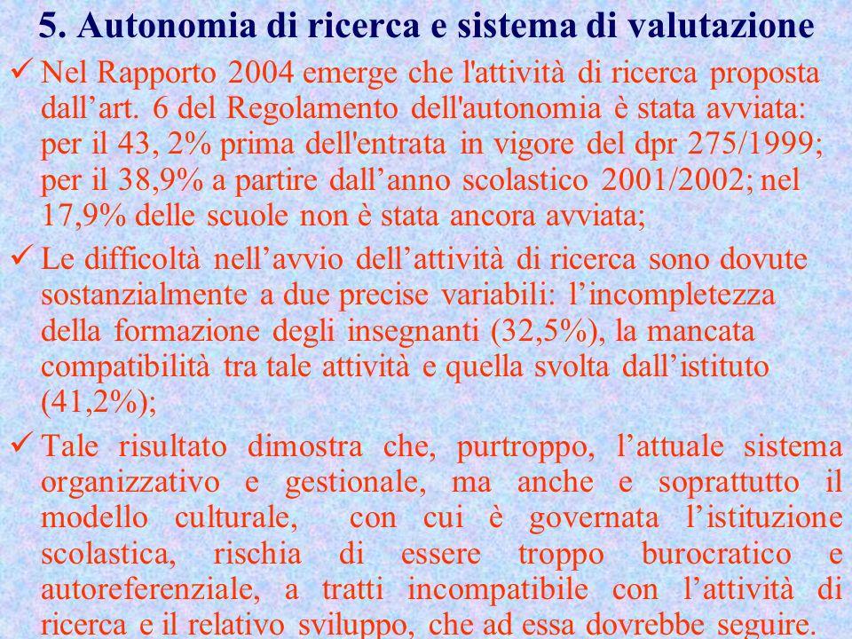 5. Autonomia di ricerca e sistema di valutazione