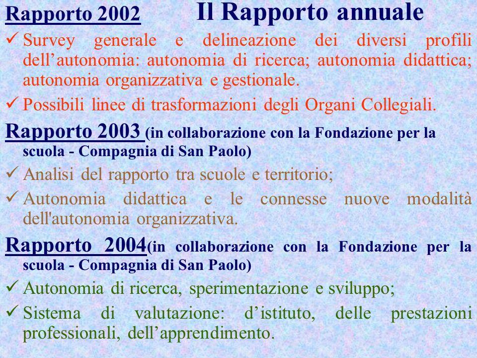 Il Rapporto annuale Rapporto 2002