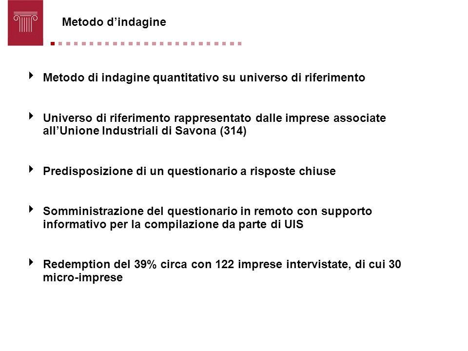 Metodo d'indagine Metodo di indagine quantitativo su universo di riferimento.