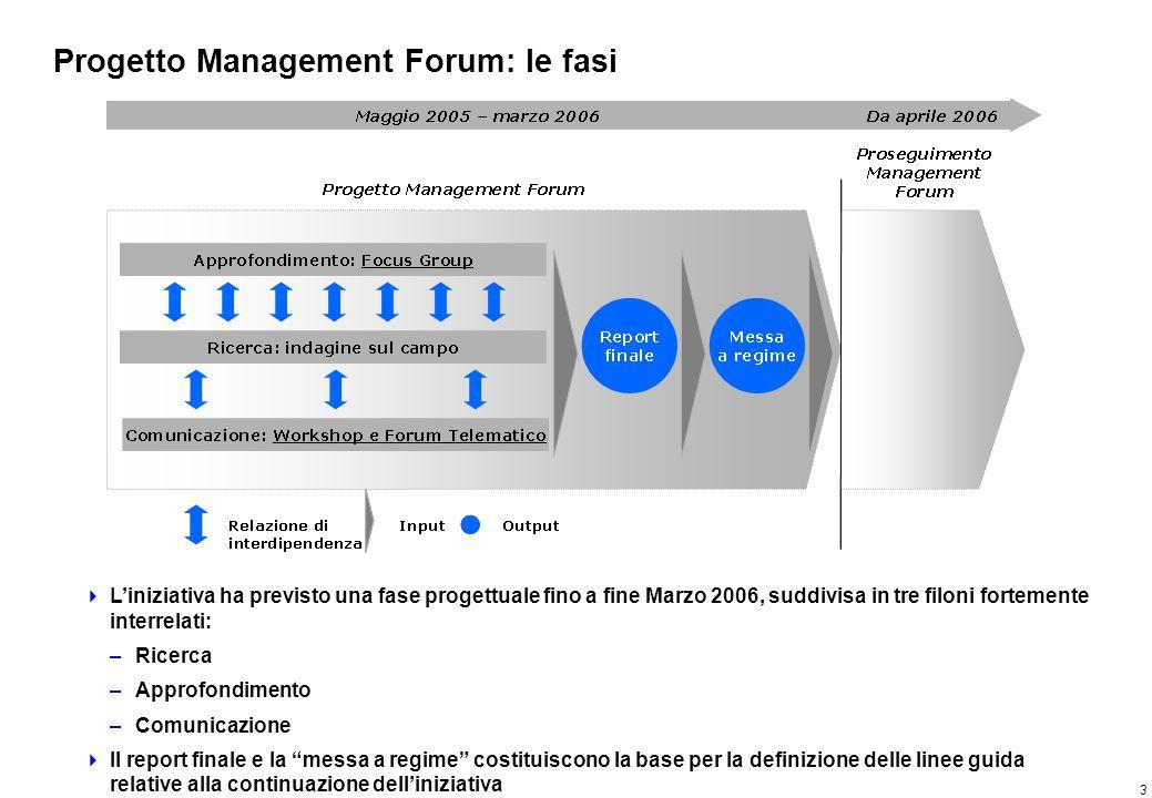Progetto Management Forum: quadro analitico della ricerca