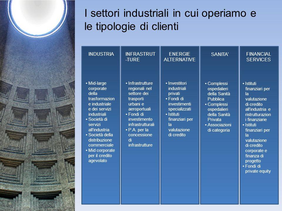 I settori industriali in cui operiamo e le tipologie di clienti