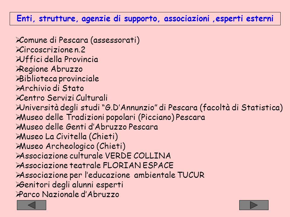 Enti, strutture, agenzie di supporto, associazioni ,esperti esterni