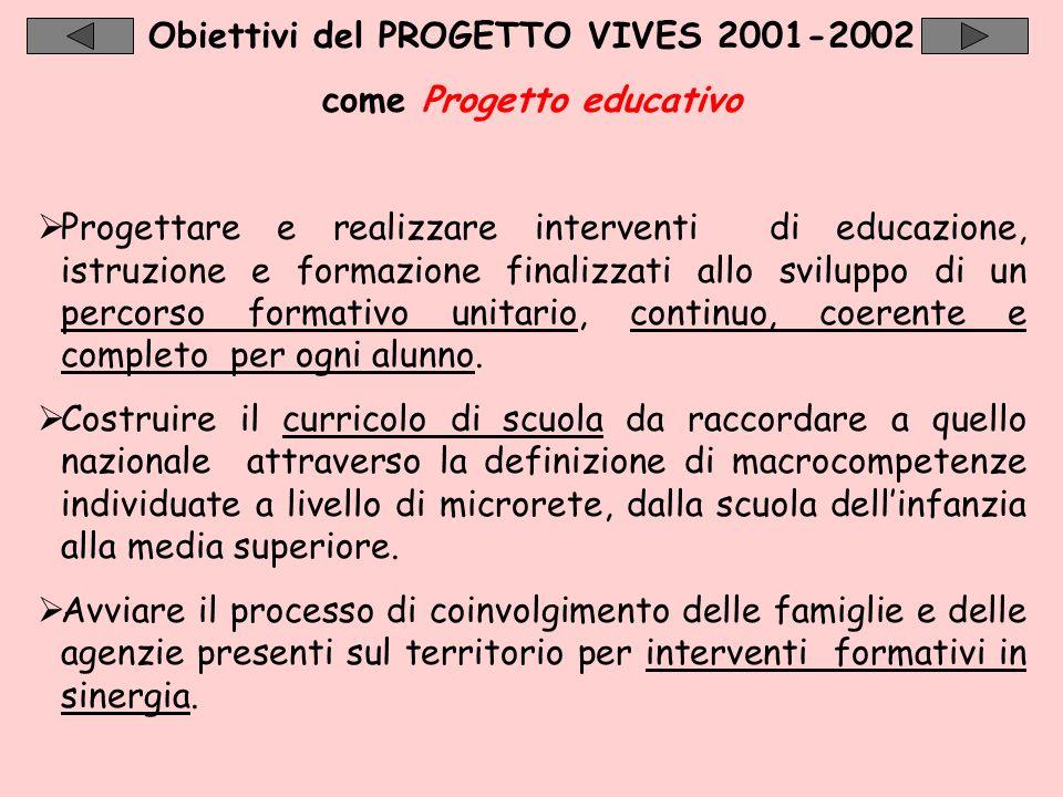 Obiettivi del PROGETTO VIVES 2001-2002 come Progetto educativo