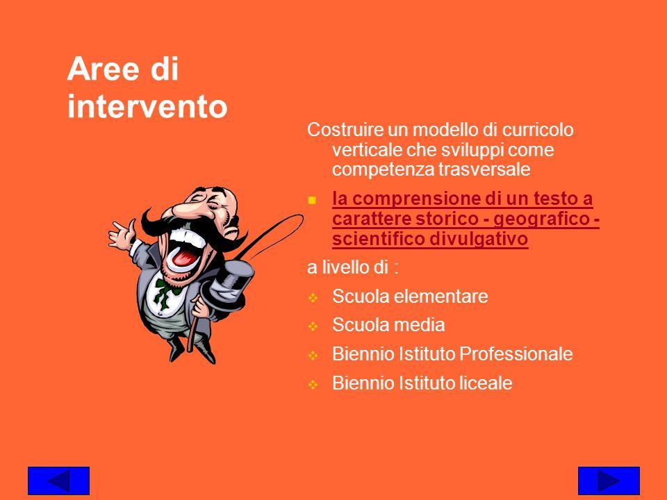 Aree di intervento Costruire un modello di curricolo verticale che sviluppi come competenza trasversale.