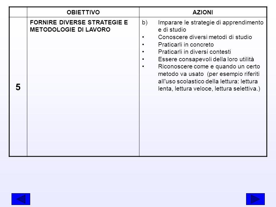5 OBIETTIVO AZIONI FORNIRE DIVERSE STRATEGIE E METODOLOGIE DI LAVORO