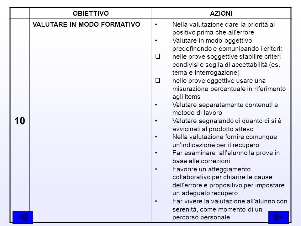 10 OBIETTIVO AZIONI VALUTARE IN MODO FORMATIVO