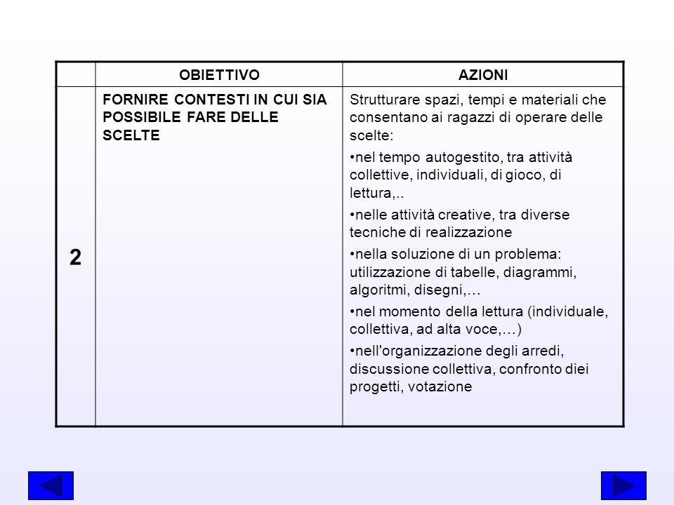 OBIETTIVO AZIONI. 2. FORNIRE CONTESTI IN CUI SIA POSSIBILE FARE DELLE SCELTE.