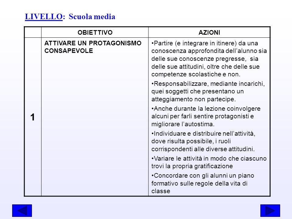 1 LIVELLO: Scuola media OBIETTIVO AZIONI
