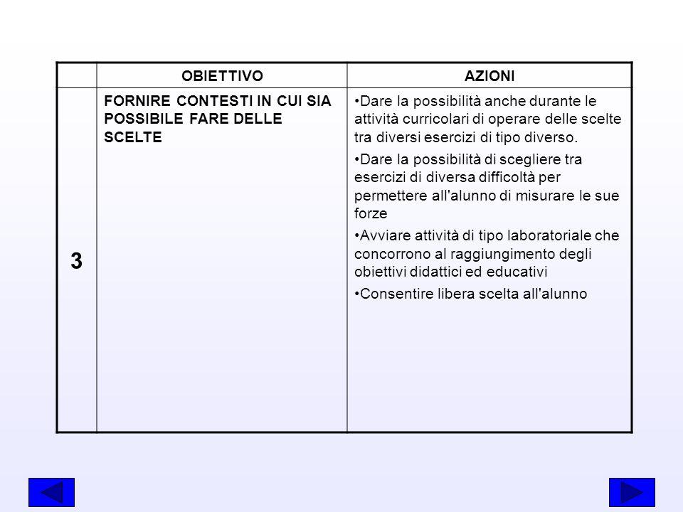 OBIETTIVO AZIONI. 3. FORNIRE CONTESTI IN CUI SIA POSSIBILE FARE DELLE SCELTE.