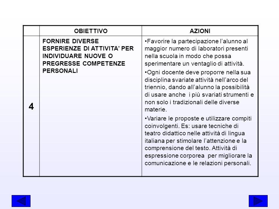 OBIETTIVO AZIONI. 4. FORNIRE DIVERSE ESPERIENZE DI ATTIVITA PER INDIVIDUARE NUOVE O PREGRESSE COMPETENZE PERSONALI.