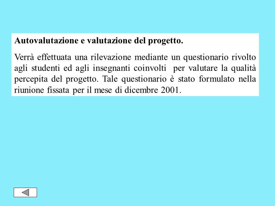 Autovalutazione e valutazione del progetto.