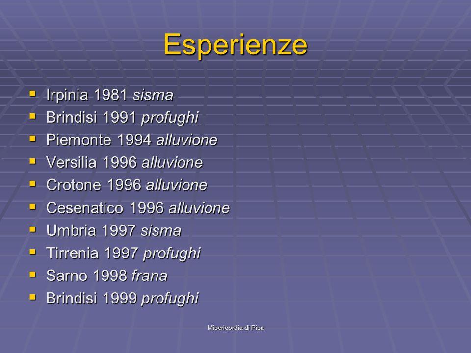 Esperienze Irpinia 1981 sisma Brindisi 1991 profughi