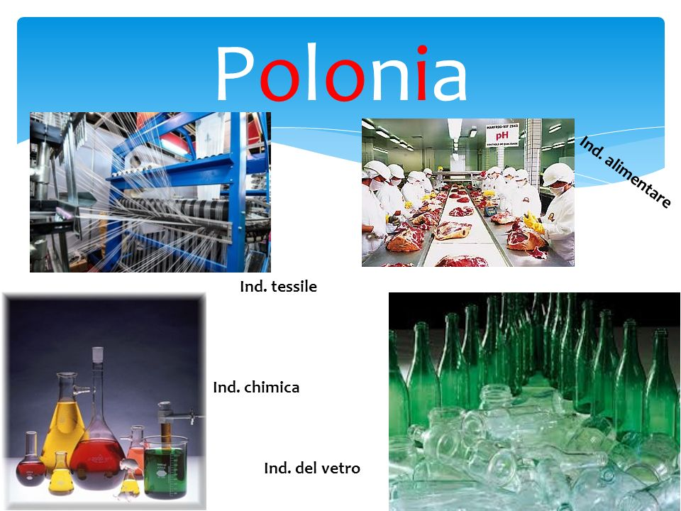 Polonia Ind. alimentare Ind. tessile Ind. chimica Ind. del vetro