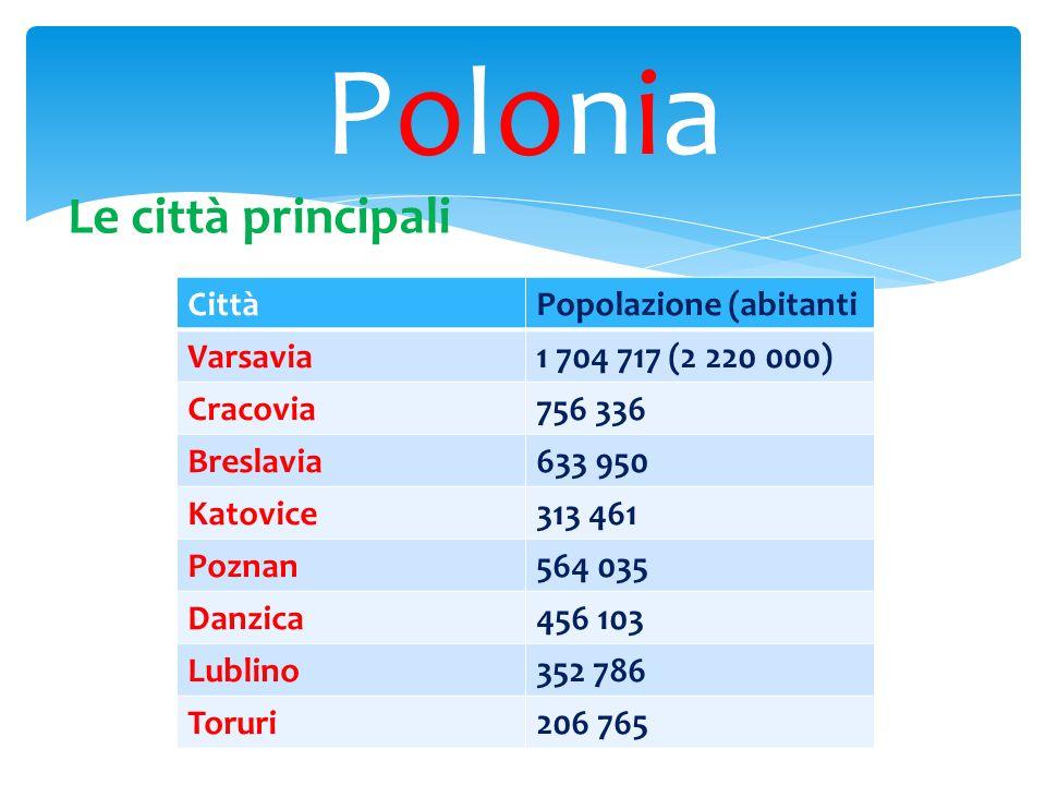 Polonia Le città principali Città Popolazione (abitanti Varsavia