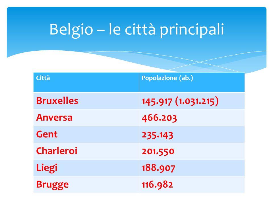 Belgio – le città principali