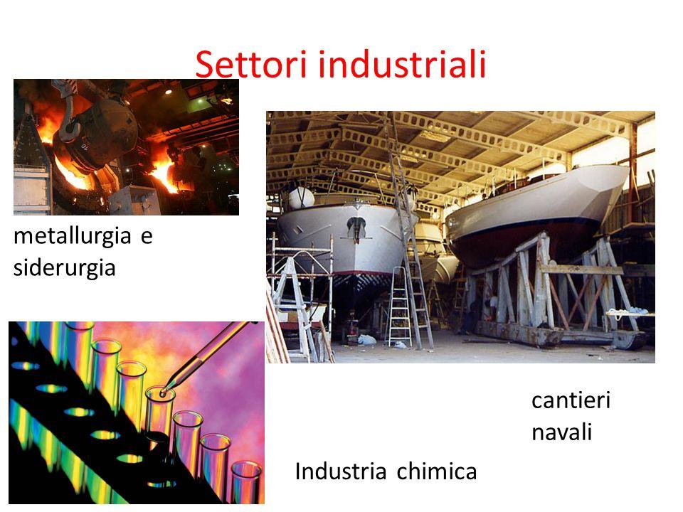 Settori industriali metallurgia e siderurgia cantieri navali