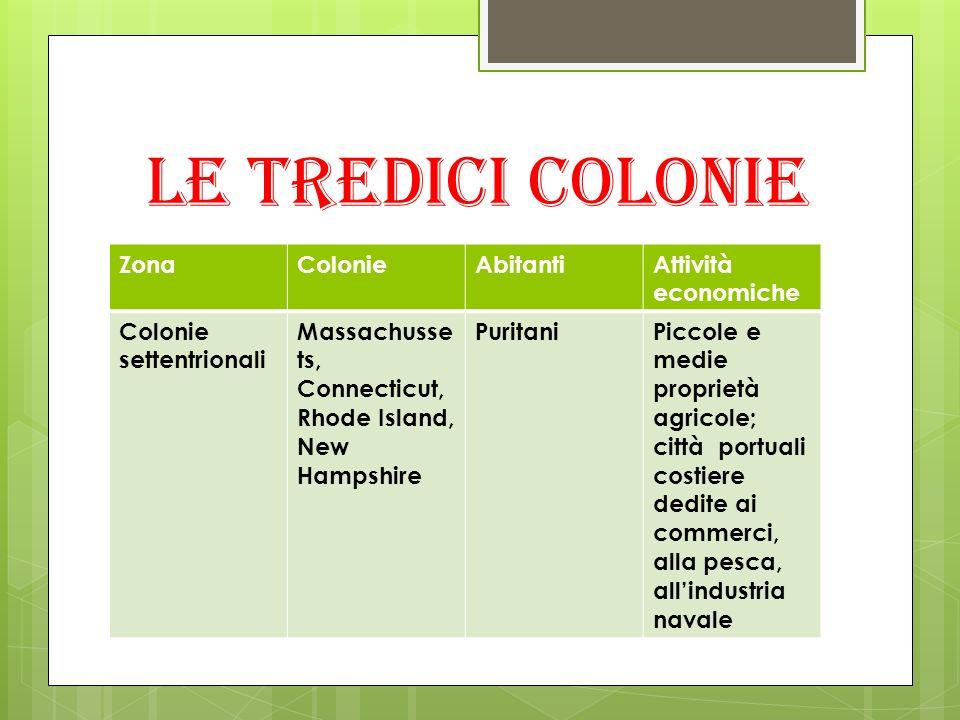 Le tredici colonie Zona Colonie Abitanti Attività economiche