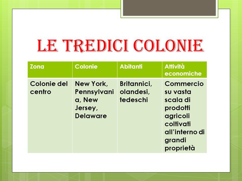 Le tredici colonie Colonie del centro