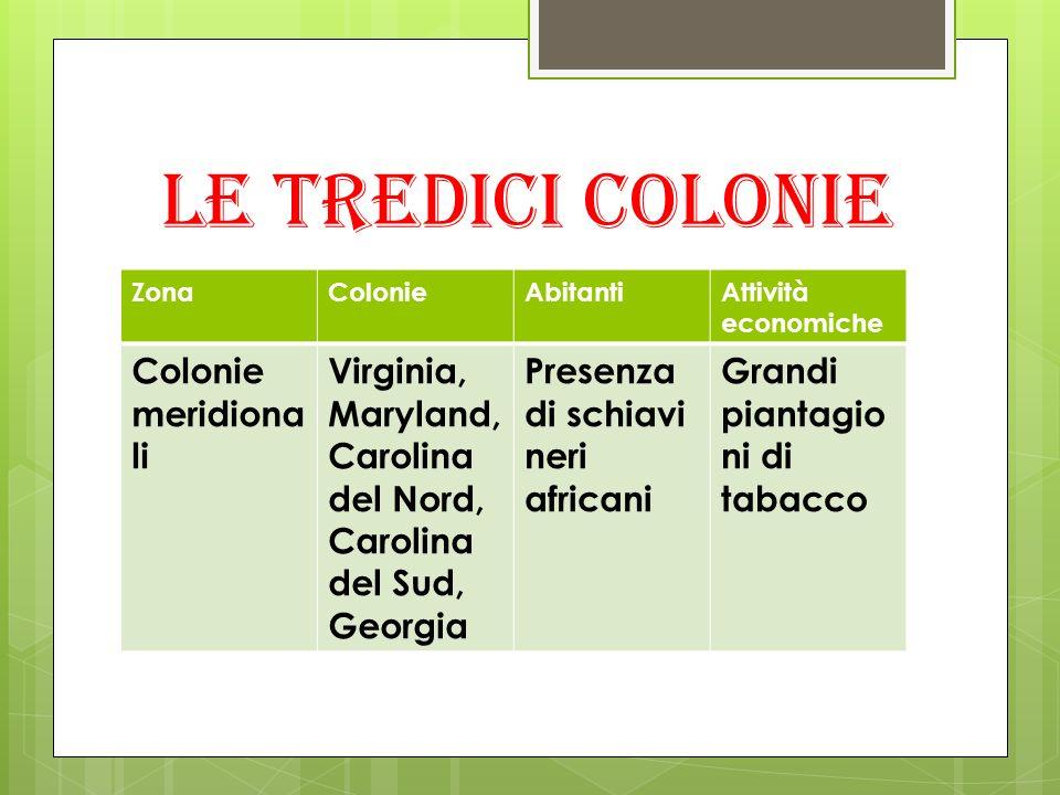 Le tredici colonie Colonie meridionali