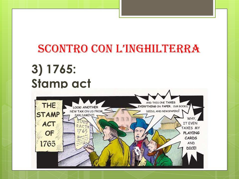 SCONTRO CON L'INGHILTERRA