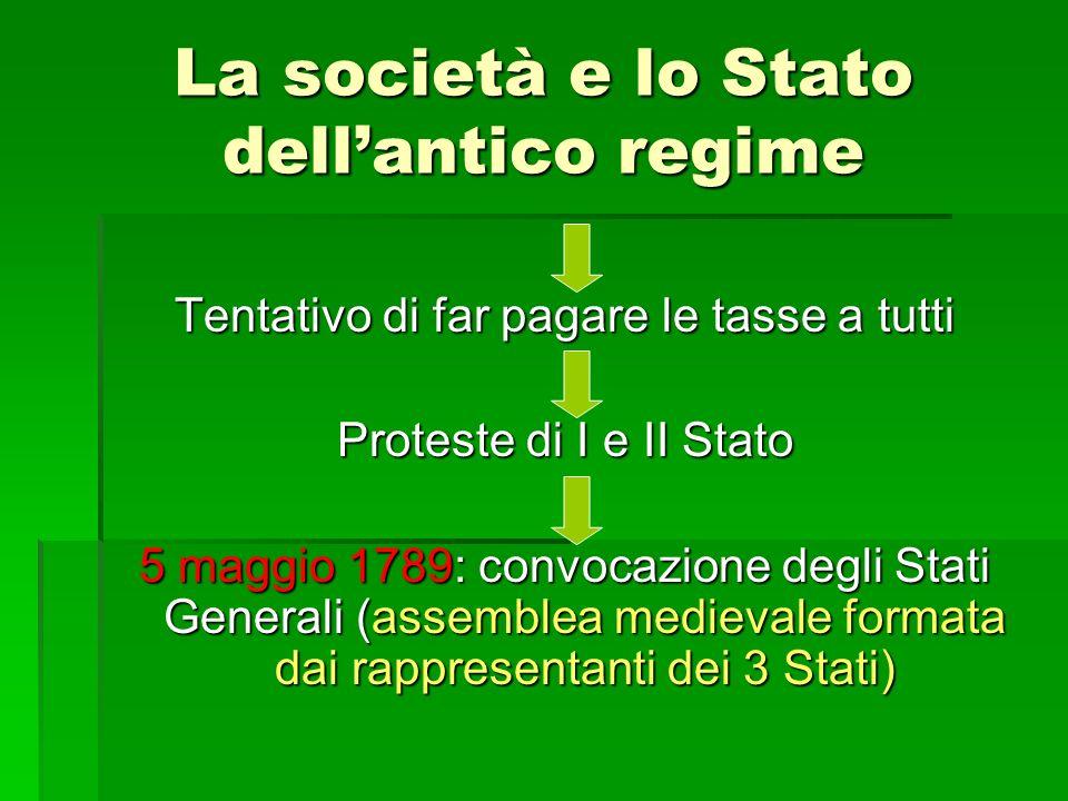 La società e lo Stato dell'antico regime