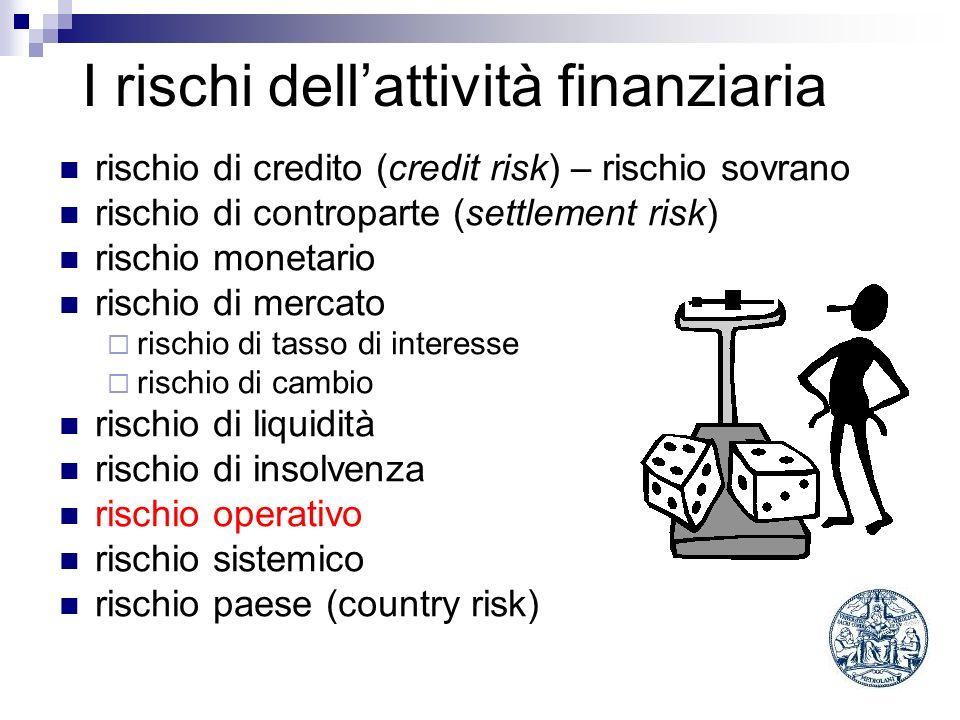I rischi dell'attività finanziaria