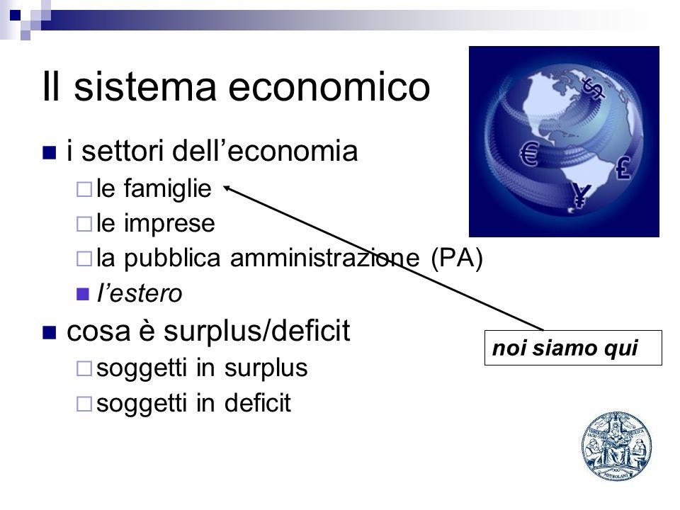 Il sistema economico i settori dell'economia cosa è surplus/deficit
