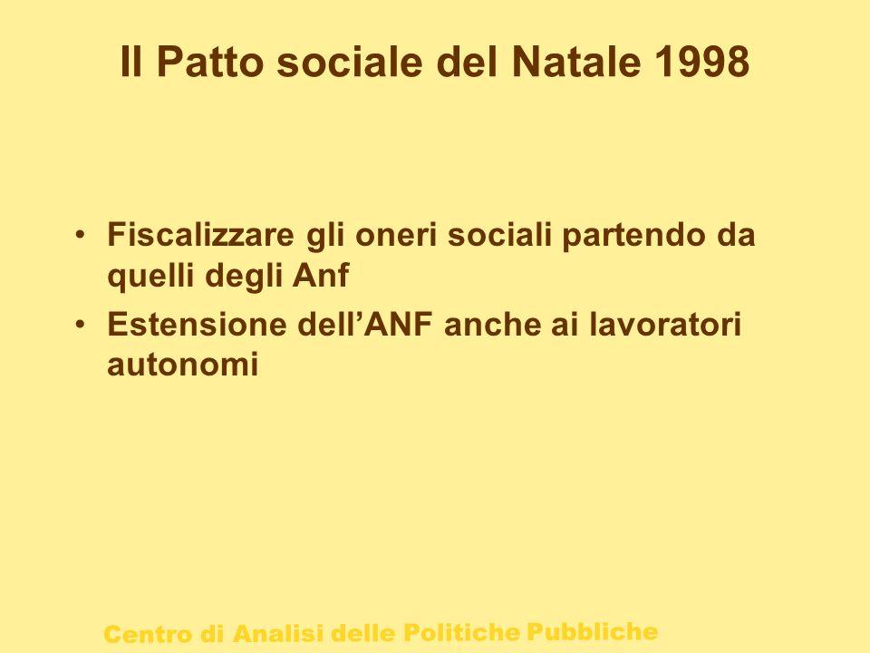 Il Patto sociale del Natale 1998