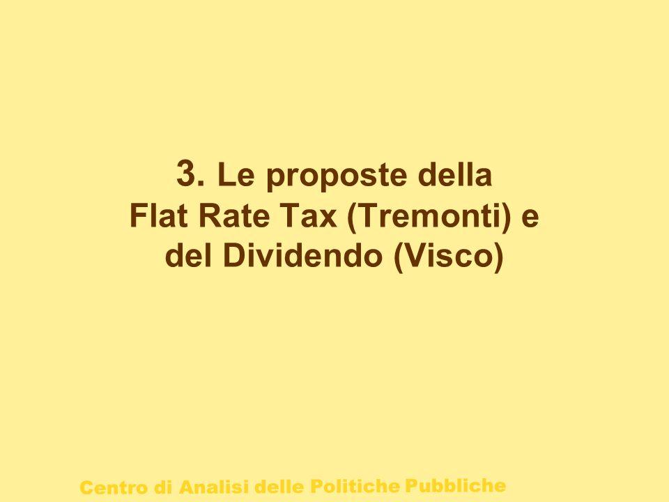 3. Le proposte della Flat Rate Tax (Tremonti) e del Dividendo (Visco)