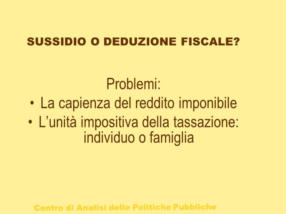 SUSSIDIO O DEDUZIONE FISCALE
