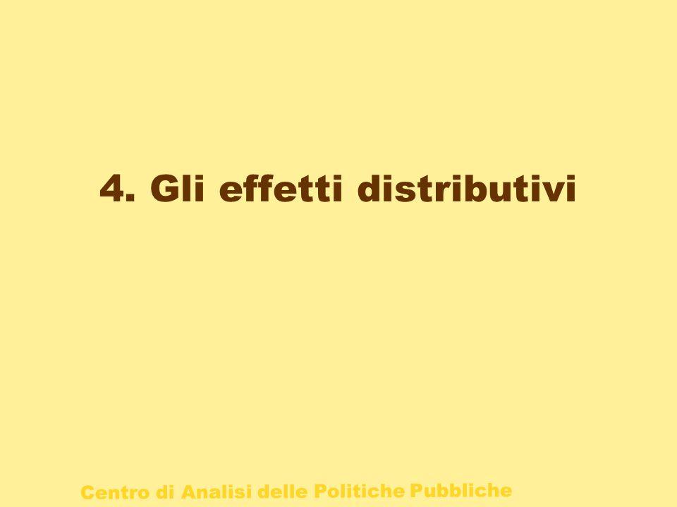 4. Gli effetti distributivi