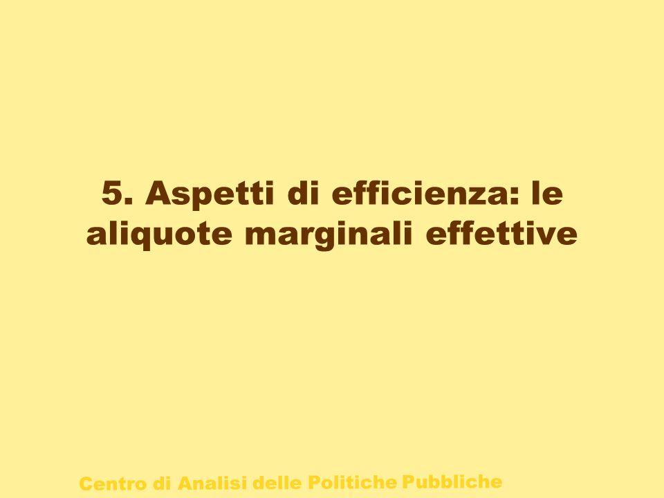 5. Aspetti di efficienza: le aliquote marginali effettive