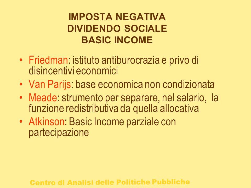IMPOSTA NEGATIVA DIVIDENDO SOCIALE BASIC INCOME