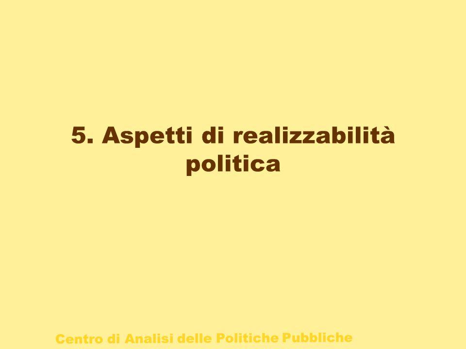 5. Aspetti di realizzabilità politica