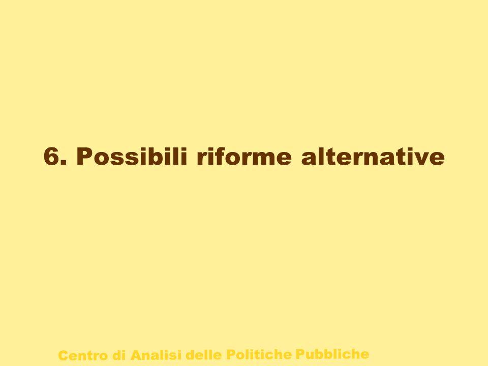 6. Possibili riforme alternative