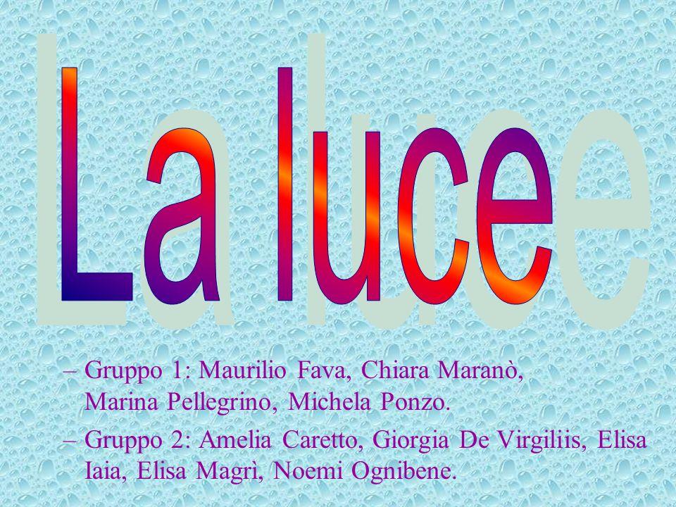 La luce Gruppo 1: Maurilio Fava, Chiara Maranò, Marina Pellegrino, Michela Ponzo.