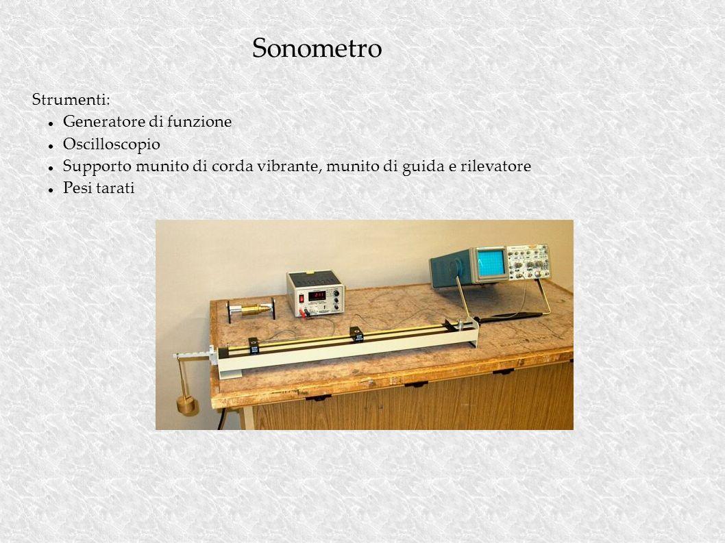 Sonometro Strumenti: Generatore di funzione Oscilloscopio