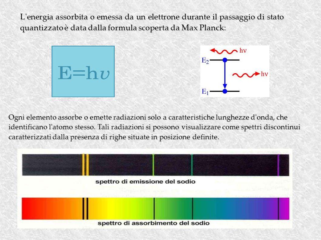 L energia assorbita o emessa da un elettrone durante il passaggio di stato quantizzato è data dalla formula scoperta da Max Planck: