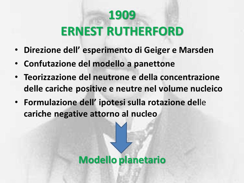 1909 ERNEST RUTHERFORD Modello planetario