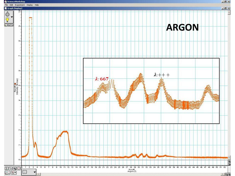 ARGON 𝝀:+++ 𝝀:𝟔𝟔𝟕